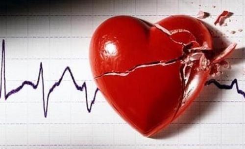 Fire tegn på at et forhold er ødelagt
