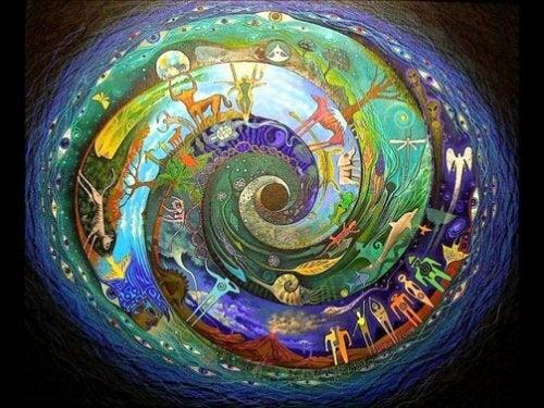 Carl Jungs verden