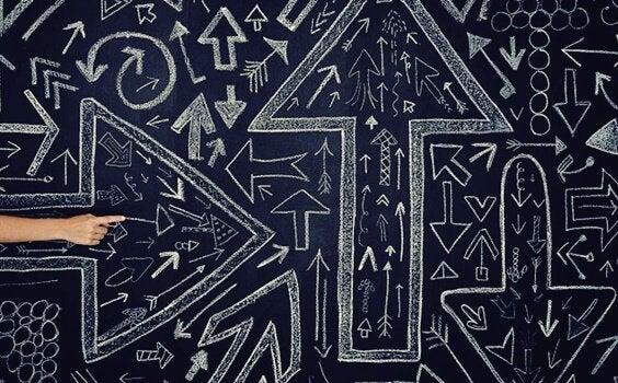Pilene går i forskjellige retninger som symboliserer kaosteori