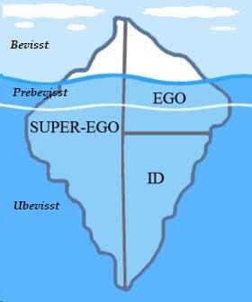 Freuds syn på hjernen