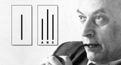 Asch-eksperimentet ble utført av Solomon Asch.