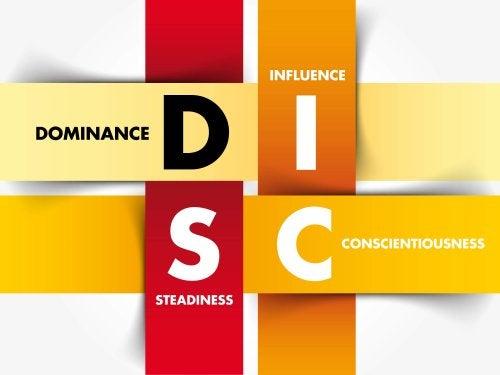 Modell av DISC-verktøy