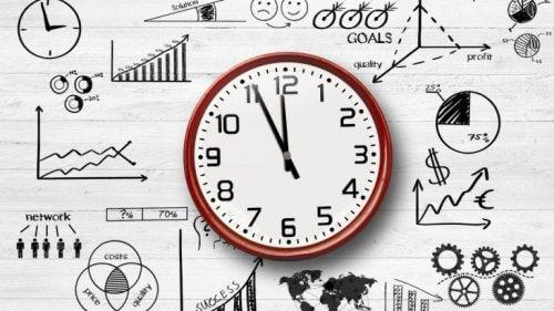 Dynamisk klokke