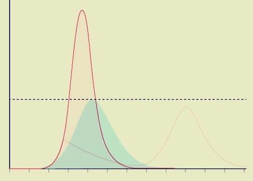 Å flate ut koronavirus-kurven